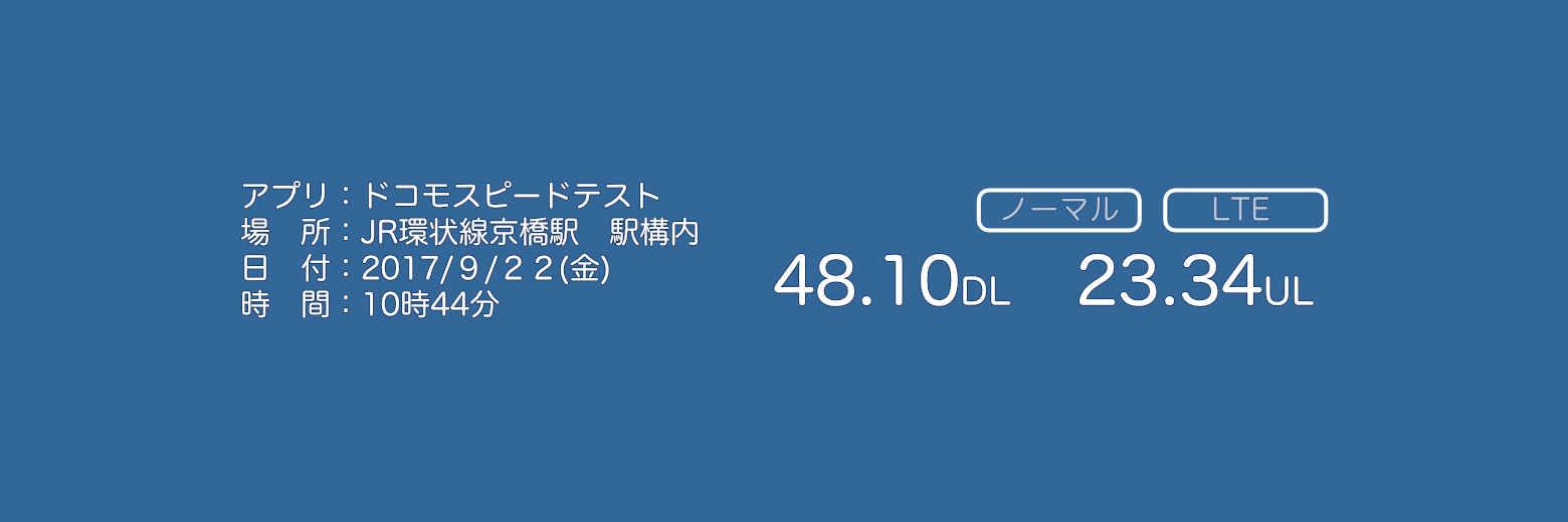 48.10DL 23.34UL