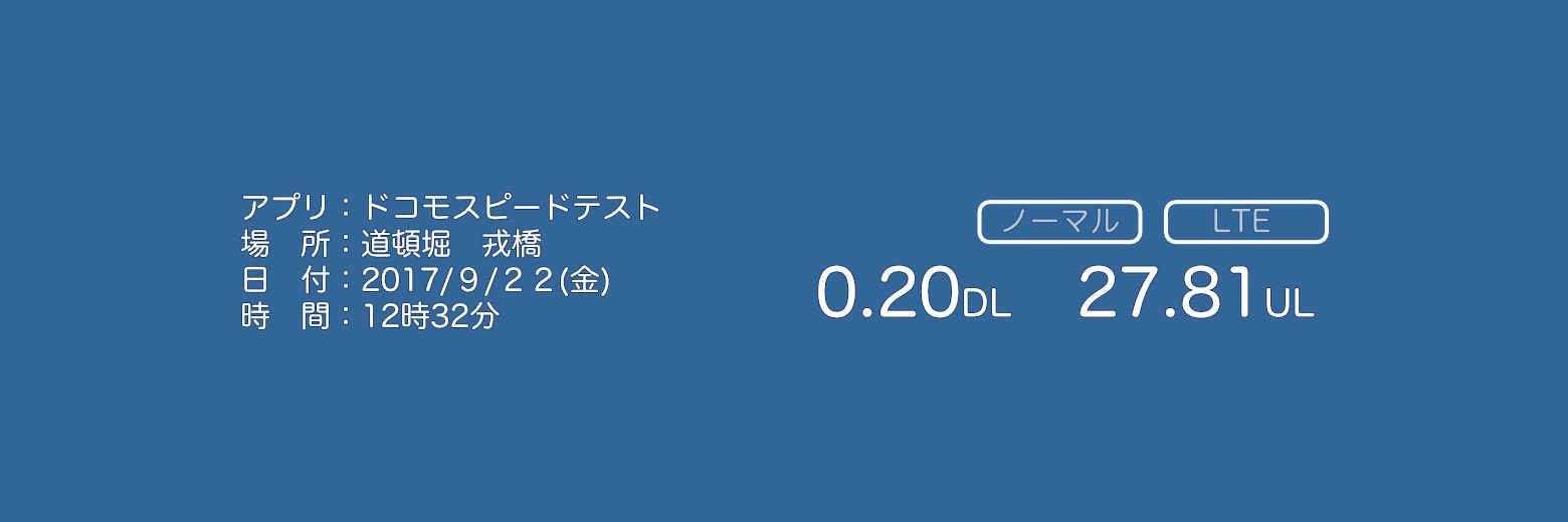 0.20DL 27.81UL