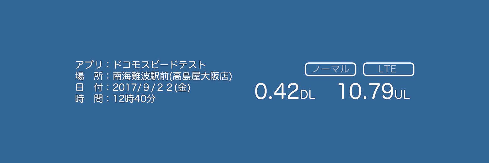 0.42DL 10.79UL