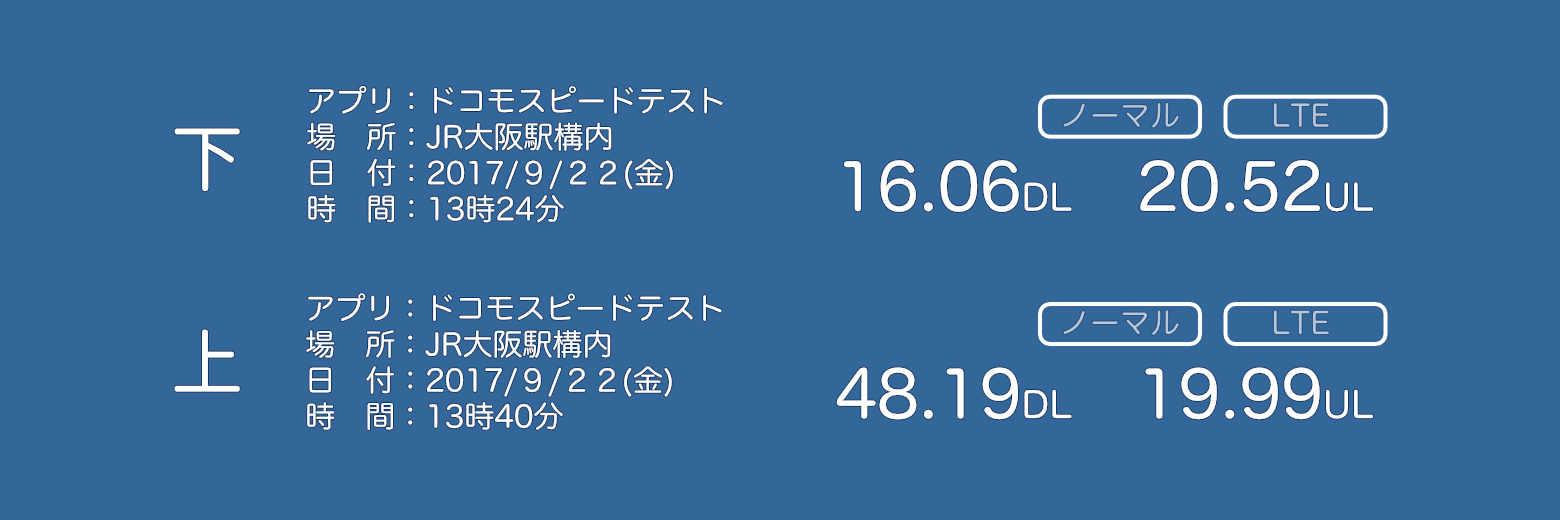 下 16.06DL 20.52UL 上 48.19DL 19.99UL