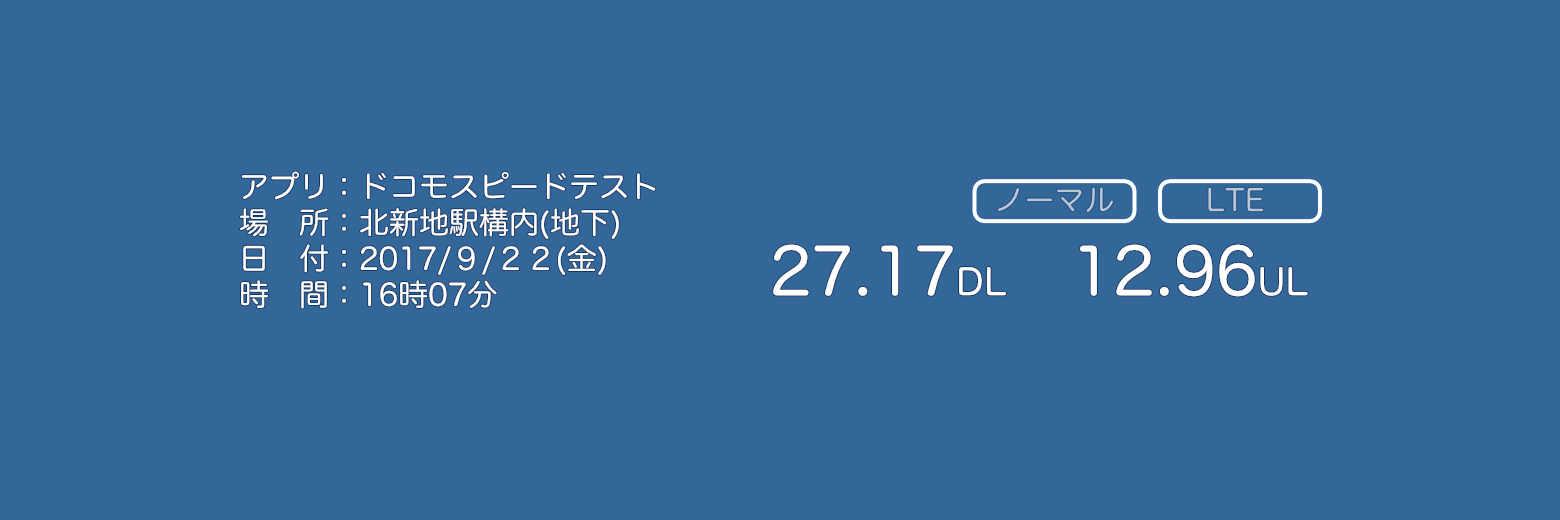27.17DL 12.96UL