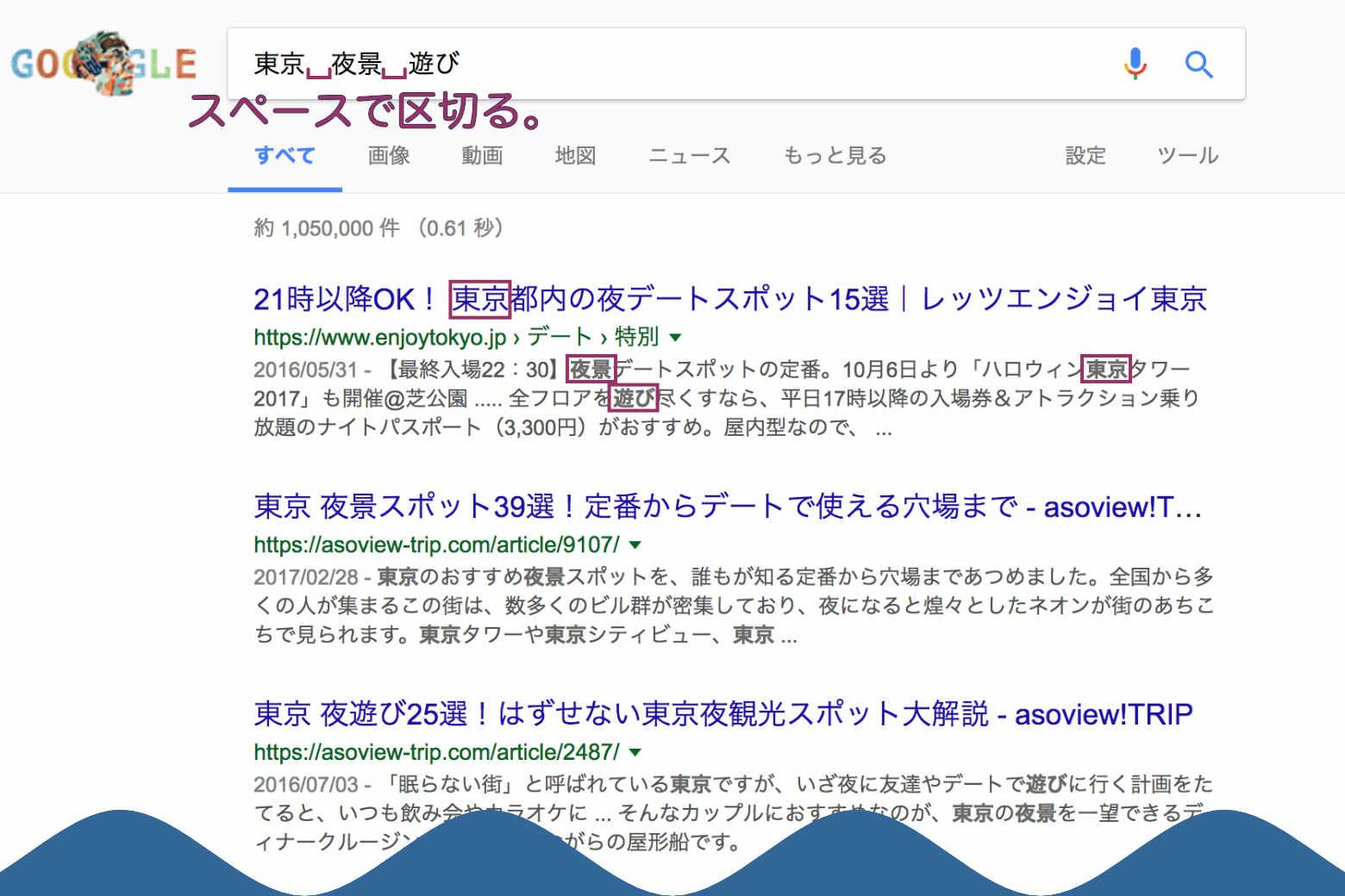 Googleの検索方法