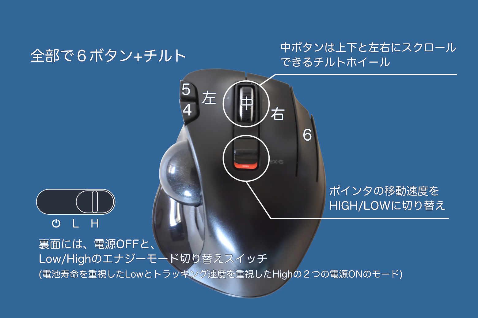 トラックボールマウス「M-XT3DRBK 」
