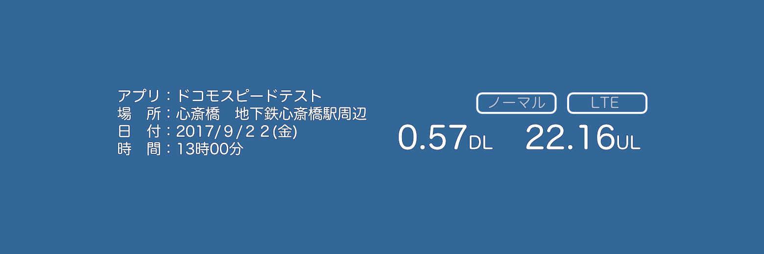 0.57DL 22.16UL