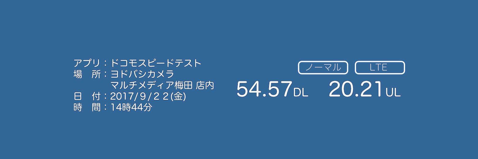 54.57DL 20.21UL