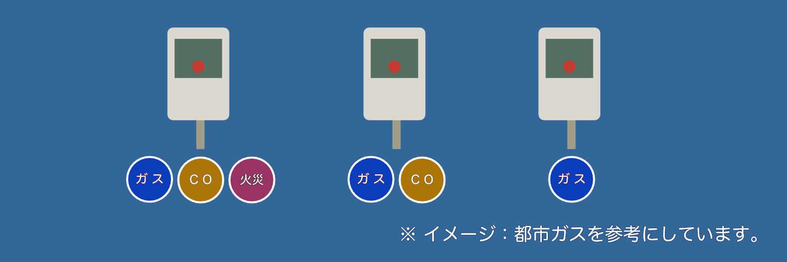 ガス警報器の種類