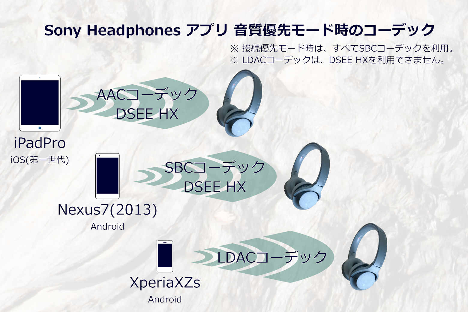 Headphonesアプリ