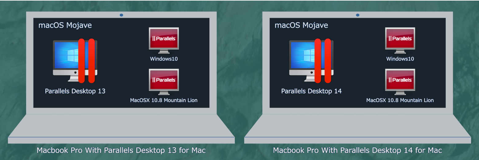 ParallelsDesktop13と14